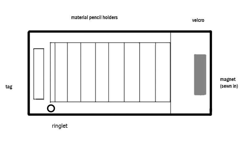 arm-adillo layout